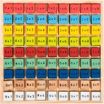 Tabla-multiplicar-colores-madera-certificada-FSC-03